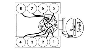 Mercruiser Engine Timing Procedures   PerfProTech additionally Mercruiser 3 0 Wiring Diagram Mercruiser Wiring Harness Color Code together with Mercruiser Engine Timing Procedures   PerfProTech furthermore 5 0 Mercruiser Tachometer Wiring   5 Download Wirning Diagrams in addition Wiring  Subwoofer Wiring Diagram if Your  ponent Subwoofer Has 4 besides 140 Mercruiser Wiring Diagram Schematic   Wiring Diagrams moreover Mercruiser 3 0 Wiring Diagram Mercruiser Wiring Harness Color Code likewise Mercruiser 3 0LX DIstributor cap cable order help Page  1   iboats moreover 1986 Mercruiser 170   YouTube furthermore Mercury Outboard Wiring diagrams    Mastertech Marin in addition . on mercruiser 140 firing order diagram