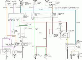 radio wiring diagram for 2013 f150 somurich com 2014 ford mustang wiring diagram radio wiring diagram for 2013 f150 2013 mustang wiring diagram wiring diagramrh cleanprosperity