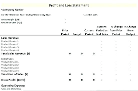 Gross Profit Formula Excel Calculate Profit Margin Excel Gross Chart Showing Annual
