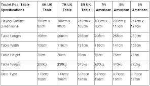 Pool Table Sizes Chart Standard Pool Table Size In Cm Dentistal Info