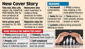 Term life insurance can be taken out for insured parties aged between 17 and 70. Term Life Insurance Term Life Covers Set To Become Pricier In Fy22 The Economic Times