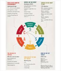 Marketing Strategy Examples Pdf 17 Digital Marketing