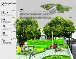 Recreational Space Design Asla 2010 Student Awards Redrawing Equity
