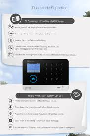 diy home security systems wifi