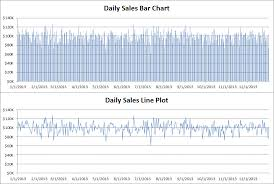 Metrics In Lean Chart Junk In Performance Boards And