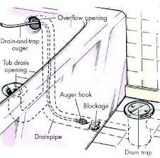 bathtub cleanout trap how to clean hair out of bathtub drain bathroom cleaning hair from bathtub bathtub cleanout