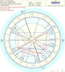 What Would Nola Darlings Natal Chart Look Like Nicole