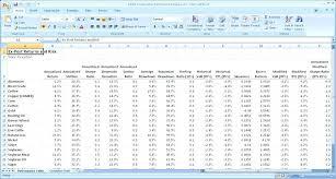 Employee Database Excel Template Download Employee Database Excel Barca Fontanacountryinn Com