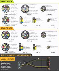 wiringguides jpg inside 4 prong trailer wiring diagram floralfrocks trailer wiring color code at 4 Prong Wiring Harness