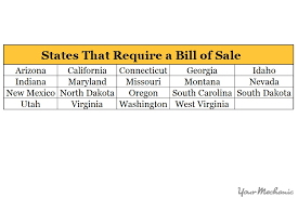 Bill Of Sale Of Car How To Write A Contract For Selling Your Car Yourmechanic Advice