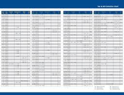 31 Veritable Starrett Drill Size Chart