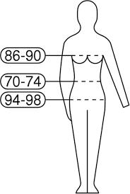 Nato Clothing Size Chart Online Conversion The European Clothing Standard En 13402