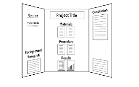Science Project Presentation Template Fair Board Lovely