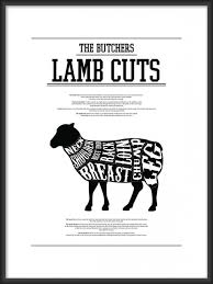 Cuts Of Lamb Chart Lamb Cuts Poster