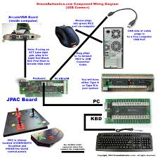 usb keyboard wiring diagram usb wiring diagrams cars usb keyboard wiring diagram nilza net