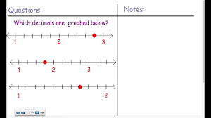 Ms Stats 10 0 Number Lines