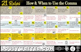 When To Use Comma 21 Rules On How When To Use A Comma Our Write Side