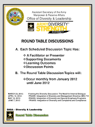 assistant secretary of the armymanpower reserve affairsoffice of diversity leadership round table discussionsa each scheduled discussion topic