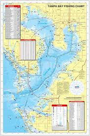 Maryland Middle Chesapeake Bay Pocomoke Sound To Patuxent River Fishing Hot Spots Map