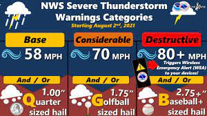 New severe weather warnings could set ...