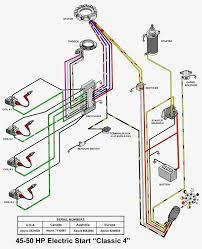 yamaha trim gauge wiring diagram luxury yamaha lcd marine gauge citruscyclecenter yamaha trim gauge wiring diagram best of 25 hp yamaha outboard wiring diagram smart wiring diagrams