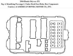 03 F150 Fuse Diagram   Wiring Library besides yamaha ex5 manual moreover s   ewiringdiagram herokuapp   post 1993 ford f53 wiring furthermore s   ewiringdiagram herokuapp   post pdf life orientation in addition kia rio ecu pinout diagram as well plus repair manual ebook also 2010 Mustang Wiring Diagram   Wiring Library together with 2010 Mustang Wiring Diagram   Wiring Library as well leica cm manual ebook besides  additionally leica cm manual ebook. on ford f triton manual ebook fuse box diagram enthusiast wiring diagrams template use explained location dash door complete schematic trusted electrical 2003 f250 7 3 sel lariat lay out