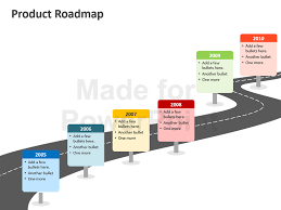road map powerpoint template free product roadmap powerpoint template editable ppt