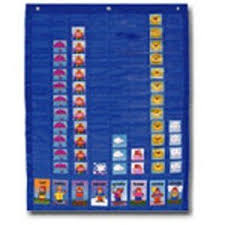 Weather Graphing Pocket Chart Weather Graph Classroom