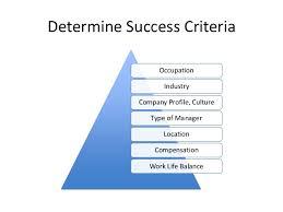 Career Success Definition Tertiary Undergraduate Presentation 2010 Future Career