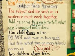 Subject Verb Agreement Chart Subject Verb Agreement Anchor Chart Subject Verb Agreement