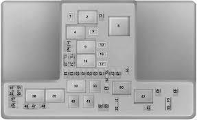 ford ranger t6 2011 2018 fuse box diagram auto genius ford ranger fuse box diagram engine compartment fuse box type 2