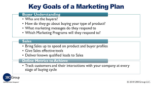 What Is A Marketing Plan Template 280 Group