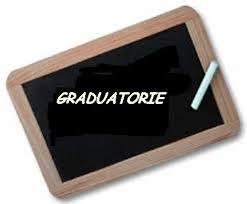 Risultati immagini per graduatoria