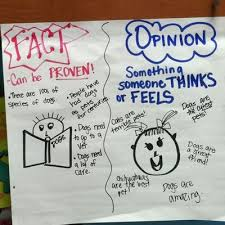 Fact Vs Opinion Anchor Chart Fact And Opinion Anchor Chart School Planning Juxtapost
