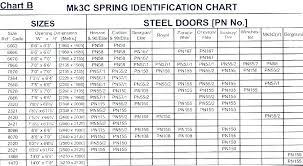 Garage Door Extension Spring Chart Garage Door Spring Size Calculator Experifaith Org