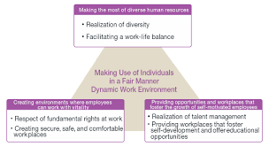 creating dynamic work environment sustainability nsk global creating dynamic work environment