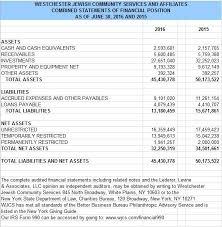 financial statement financial statements westchester jewish community services