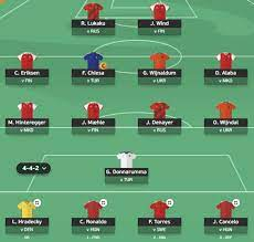 Best EURO 2020 Fantasy draft for targeting group stage's most favourable  opponents | fpl.wiki – Fantasy Premier League Wiki