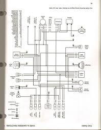 pto wiring diagram pto brochure, cub cadet electrical diagram Cub Cadet Original Loader cub cadet wiring diagram switch data wiring diagrams \u2022 on pto brochure,