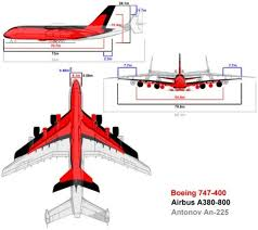 a comparison in size between boeing 747 400 airbus a380 800 and a comparison in size between boeing 747 400 airbus a380 800 and antonov