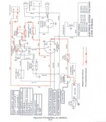 pto question the only black wires on the wiring diagram go to the low oil light and from a fuse to the key switch