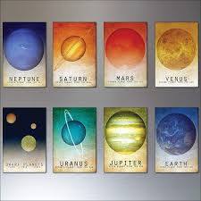 Astronomical Space Chart Stars Solar System Planets Fridge