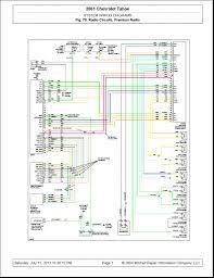 radio wiring diagram audi a4 wiring diagram libraries ford explorer stereo wiring diagram pickenscountymedicalcenter comford explorer stereo wiring diagram 2018 2003 audi a4 stereo