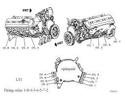 corvette lt1 engine diagram quick start guide of wiring diagram • 1994 lt1 wiring diagram simple wiring diagram rh 30 30 terranut store 1996 corvette engine assembly