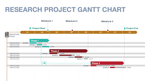 20 Free Gantt Chart Templates That Are Ready For Your Use