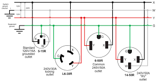 nema 6 30p receptacle wiring diagram image album wire diagram Receptacle Diagram l14 30p wiring diagram and nema l14 30 wiring diagram to receptacle diagram symbols