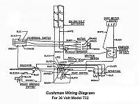 cushman wiring diagram truckster images wiring diagram cushman golf cart wiring diagram on 1962
