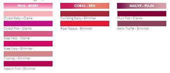 Estee Lauder Lipstick Shade Chart Cinnamon Kitten Product News Estee Lauder Introduces New