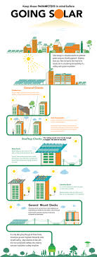 Rooftop Pv System Design Is Your Rooftop Solar Ready Cleanmax Solar