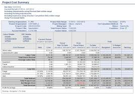Budgeting Forecasting Unanet